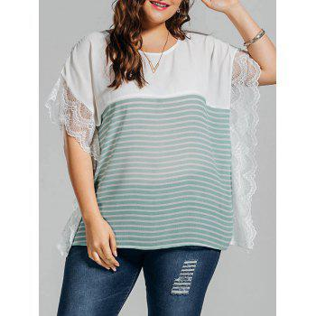 Plus Size Stripe Lace Panel Dolman Sleeve Chiffon Top