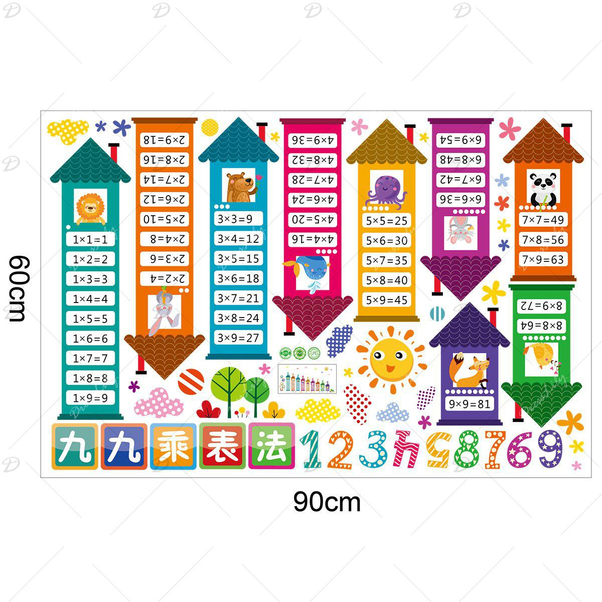 Multiplication table kids choice image periodic table images multiplication table 1 200 images periodic table images 2017 multiplication table pattern wall art sticker for gamestrikefo Choice Image