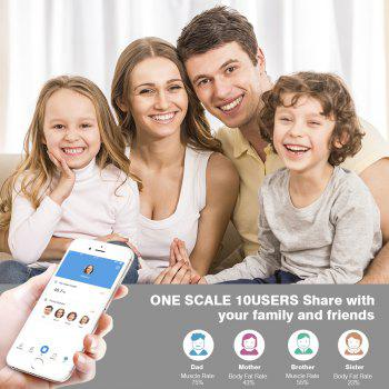 OVONNI Bluetooth Body Fat Scale with IOS and Android App Smart Wireless Digital Scale for Body weight, Body Fat, Water, Muscle Mass, BMI, Bone Mass and Calorie, 400 lbs CapacityWhite - WHITE